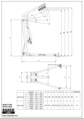 Podnośnik żuraw warsztatowy składany 2T Bahco (nr kat. BH6FC2000)