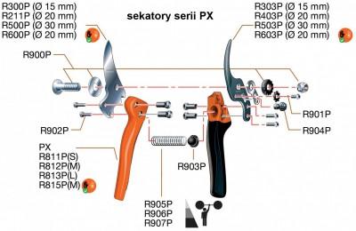 Przeciwostrze zapasowe do sekatora Ø 15 mm PX oraz PXR Bahco (nr kat. R303P)