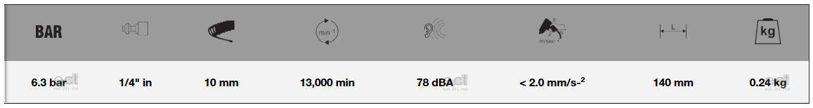 Rylec pneumatyczny Bahco (nr kat. BP799)