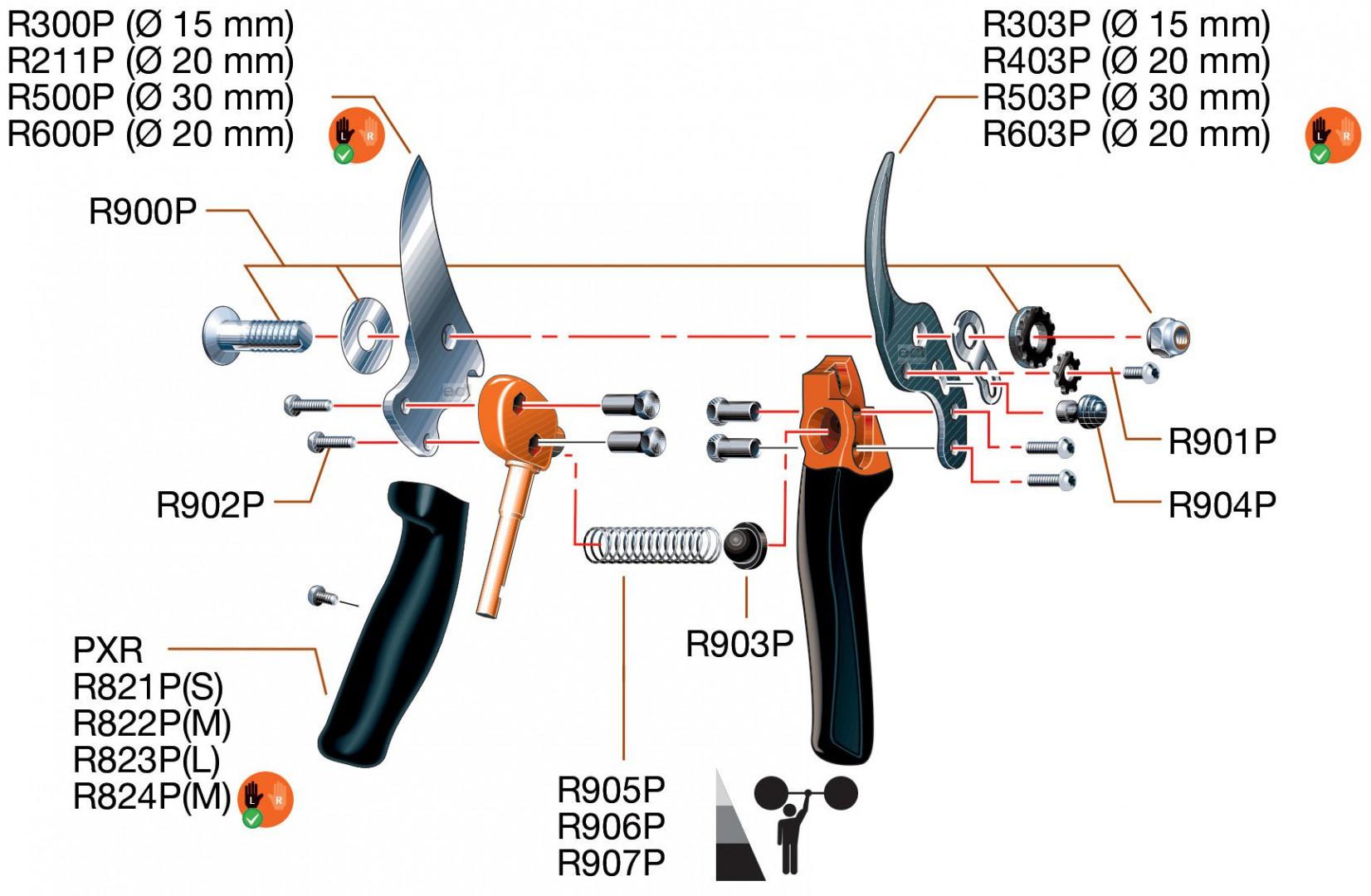 """Sekator z obrotową rękojeścią Ø 20 mm rozmiar """"M"""" ERGO Bahco (nr kat. PXR-M2-L)"""