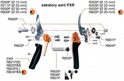 Sprężyny zapasowe do sekatora PX oraz PXR Bahco (nr kat. R906P)