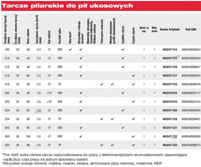 Tarcza pilarska do drewna Ø 305 x 30 mm 100 zębów MILWAUKEE (nr kat. 4932471322)