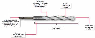Wiertło uniwersalne udarowe fi 8x260 mm Shockwave MILWAUKEE (nr kat. 4932471105)