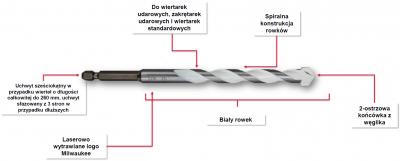 Wiertło uniwersalne udarowe fi 8x400mm Shockwave MILWAUKEE (nr kat. 4932471106)